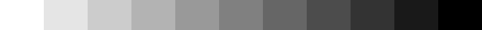 図 1 モニターの調整用の画像(10 %毎)